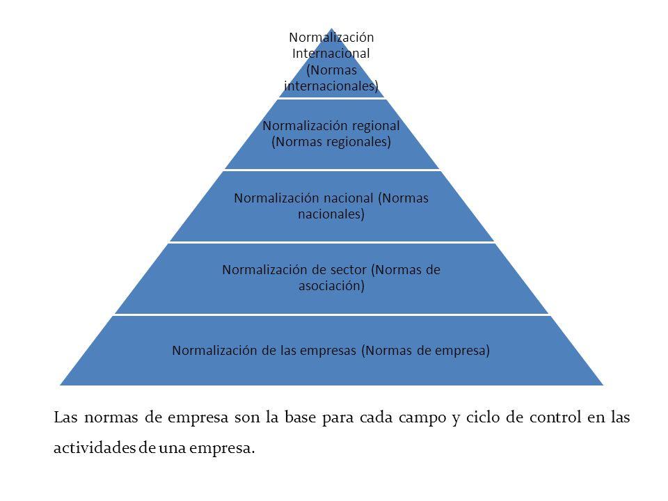 Normalización Internacional (Normas internacionales)