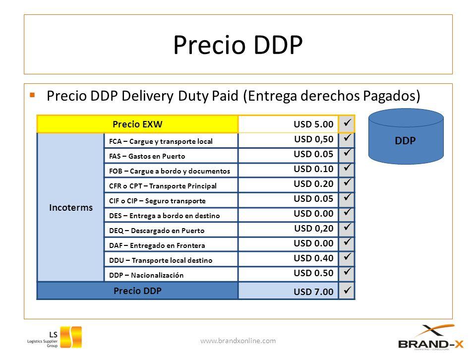 Precio DDP Precio DDP Delivery Duty Paid (Entrega derechos Pagados)