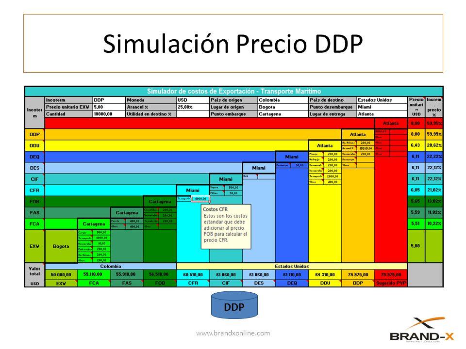 Simulación Precio DDP DDP www.brandxonline.com