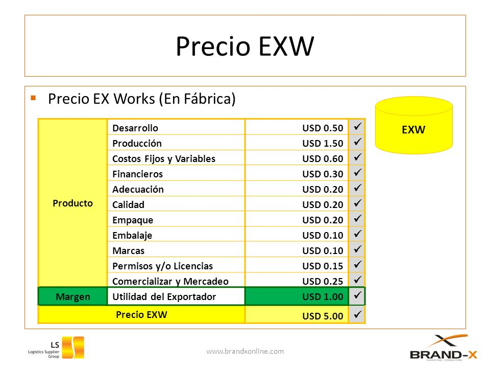 Precio EXW Precio EX Works (En Fábrica) EXW Producto Margen Precio EXW