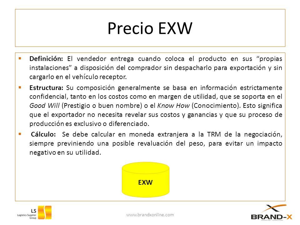 Precio EXW