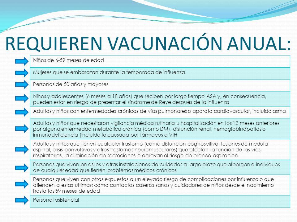 REQUIEREN VACUNACIÓN ANUAL: