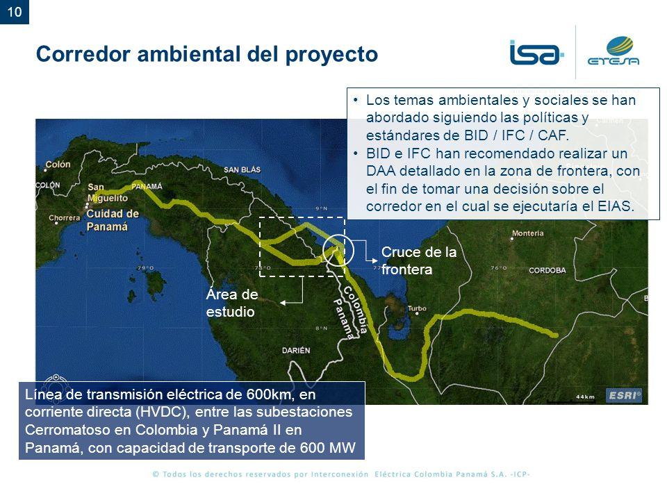 Corredor ambiental del proyecto