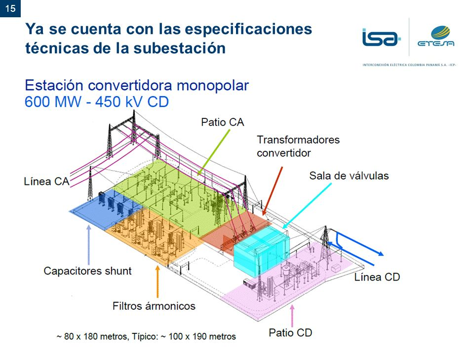 Ya se cuenta con las especificaciones técnicas de la subestación