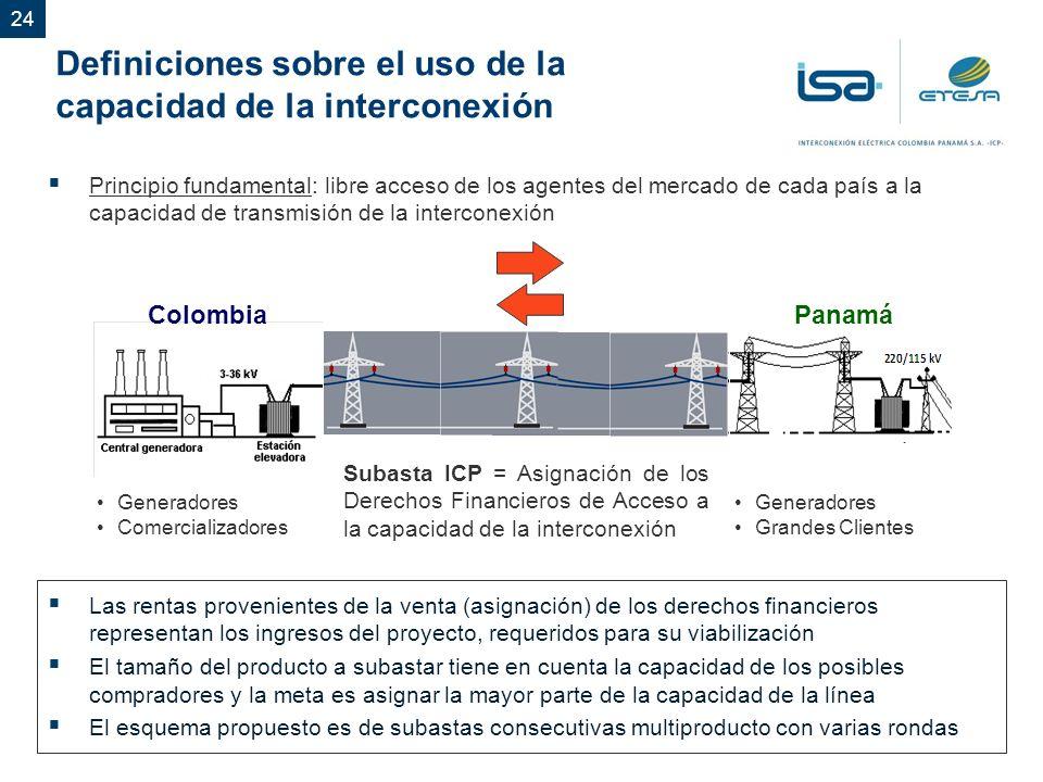 Definiciones sobre el uso de la capacidad de la interconexión