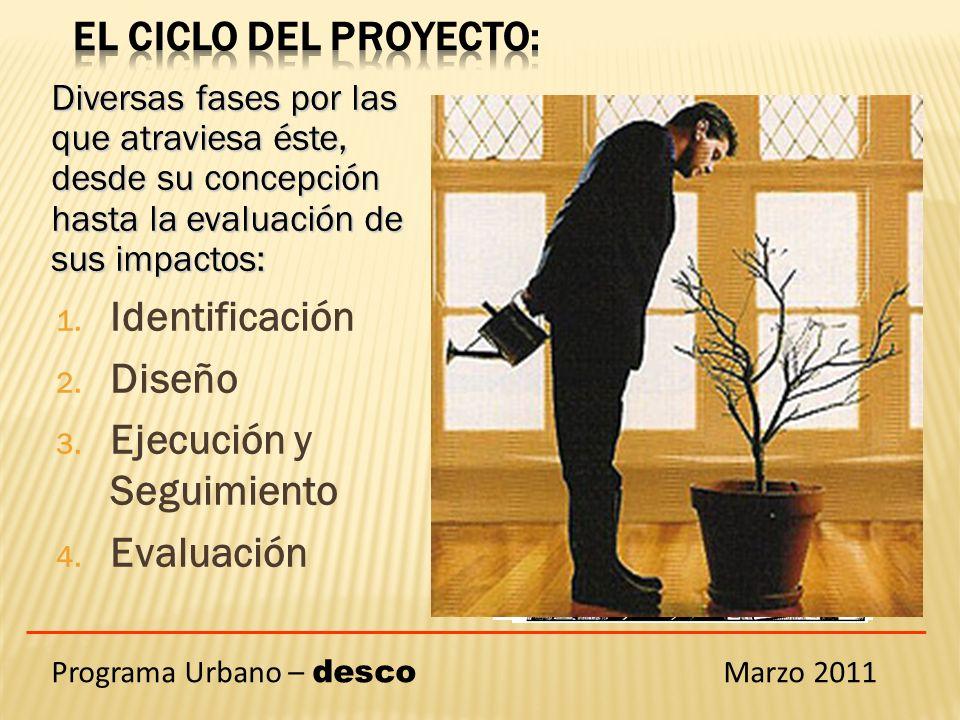 Ejecución y Seguimiento Evaluación