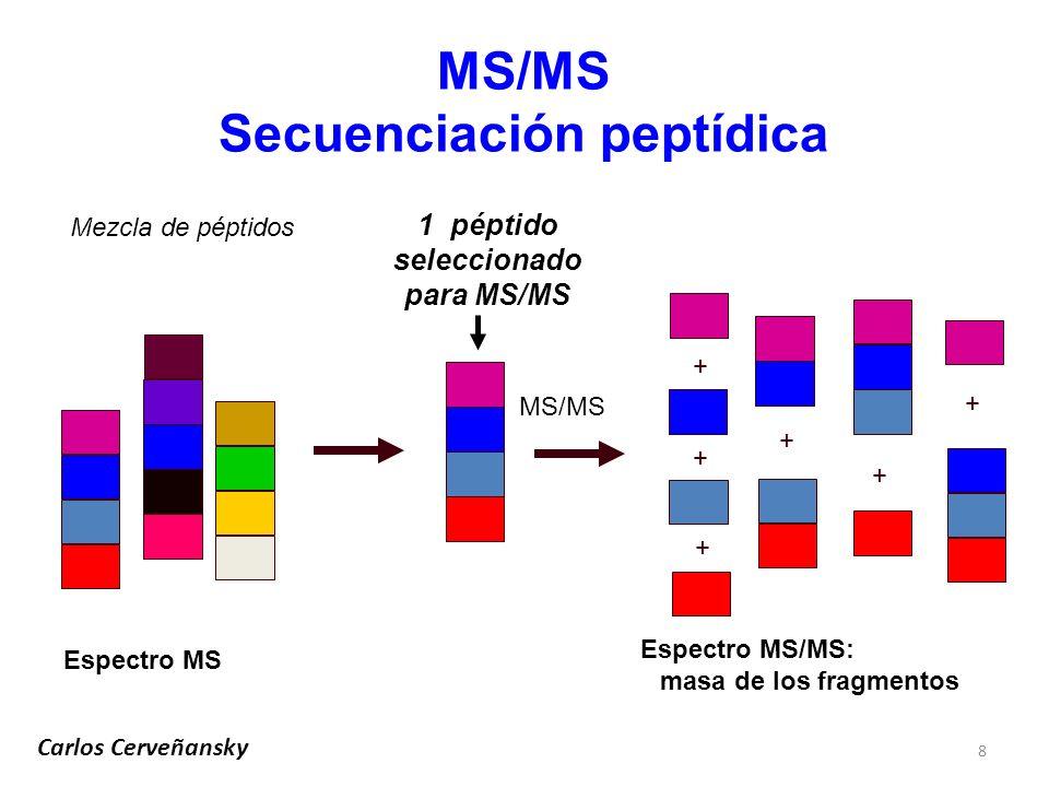 Secuenciación peptídica