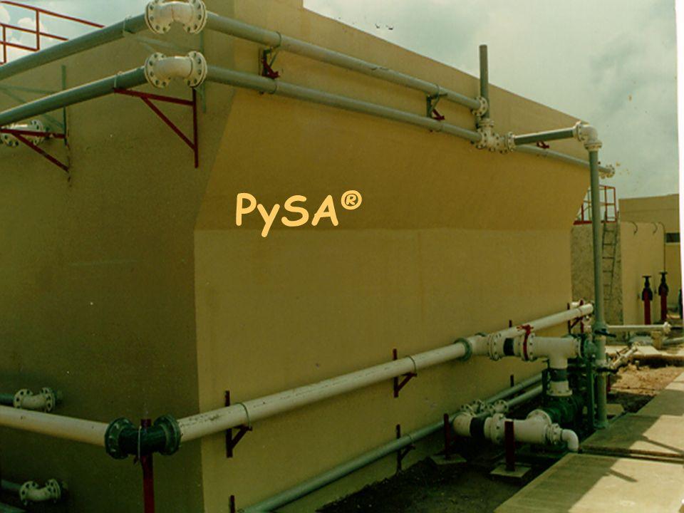 PySA®