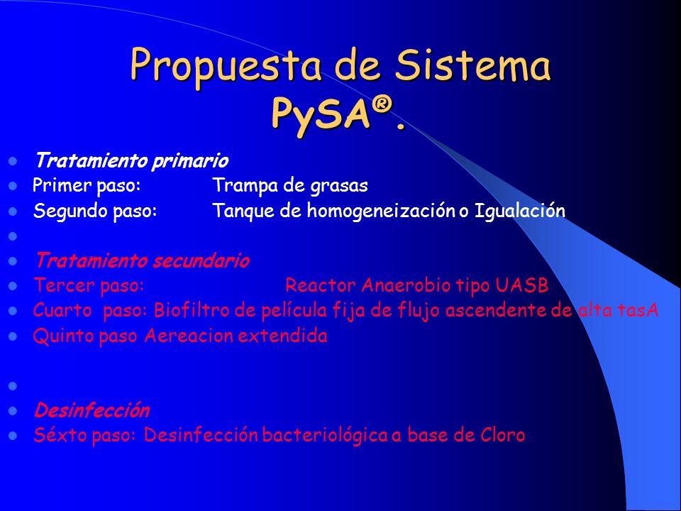 Propuesta de Sistema PySA®.