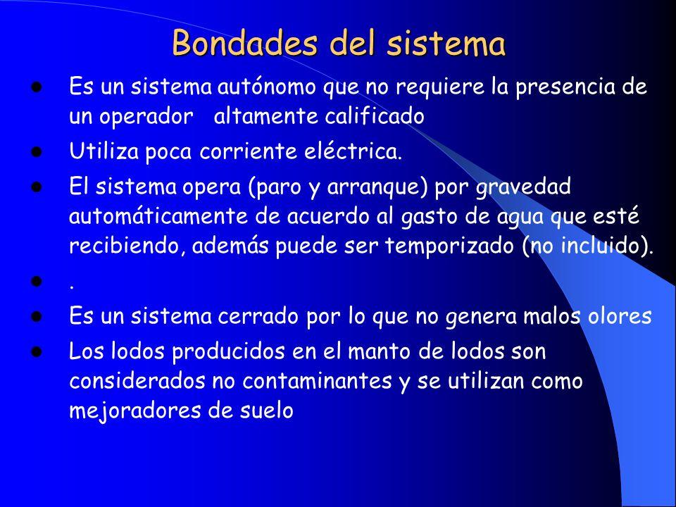 Bondades del sistema Es un sistema autónomo que no requiere la presencia de un operador altamente calificado.