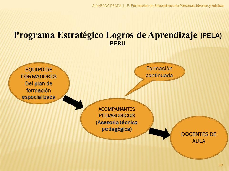 Programa Estratégico Logros de Aprendizaje (PELA) PERU