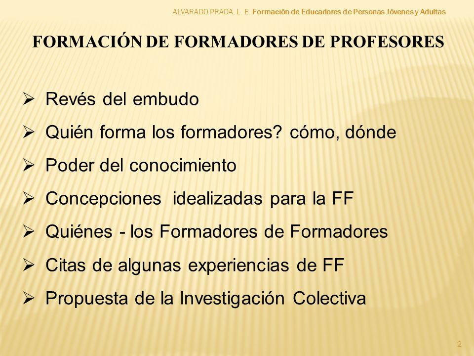 FORMACIÓN DE FORMADORES DE PROFESORES