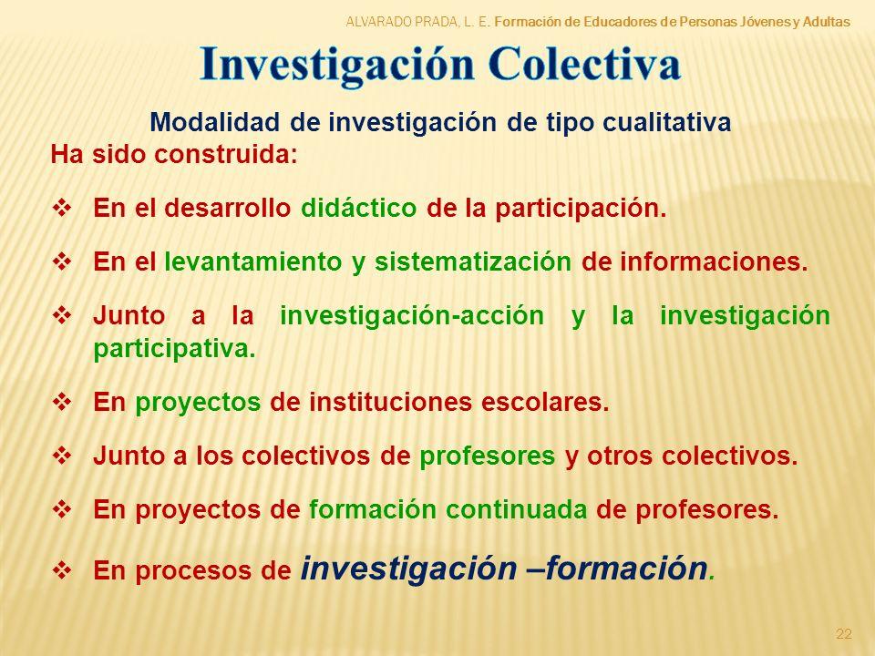 Investigación Colectiva Modalidad de investigación de tipo cualitativa