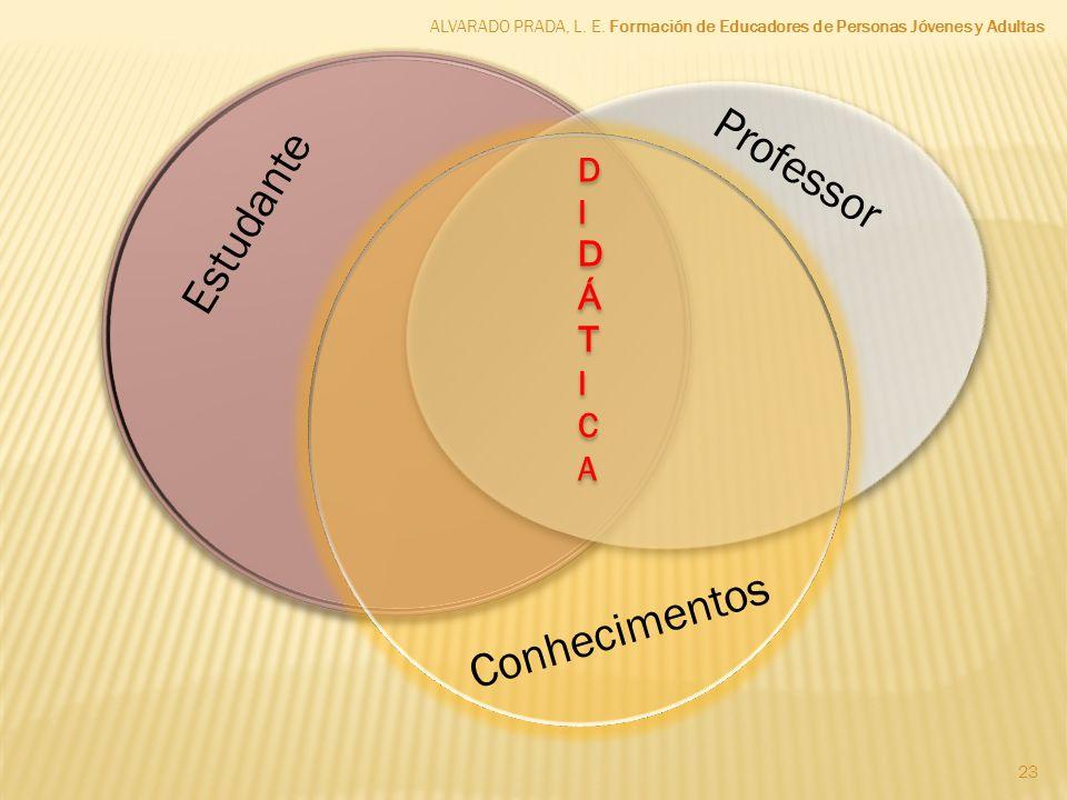 Professor Estudante Conhecimentos D I DÁT CA