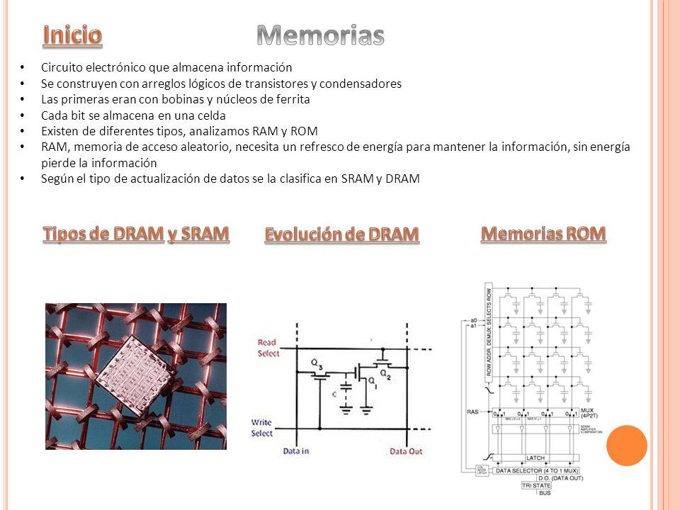 Memorias Inicio Tipos de DRAM y SRAM Evolución de DRAM Memorias ROM
