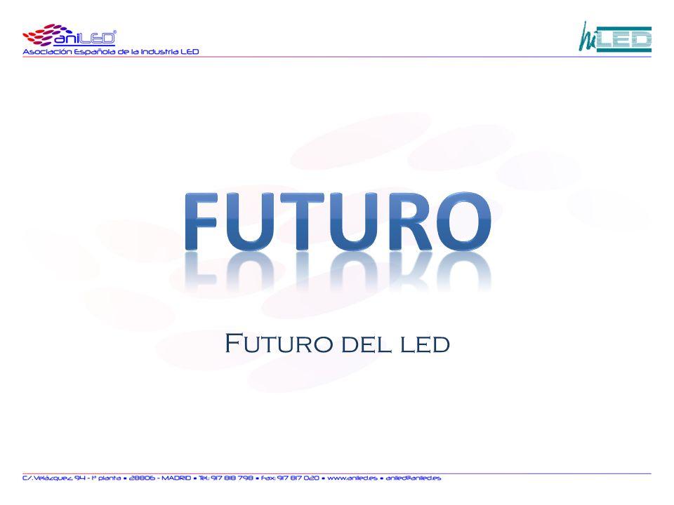 futuro Futuro del led