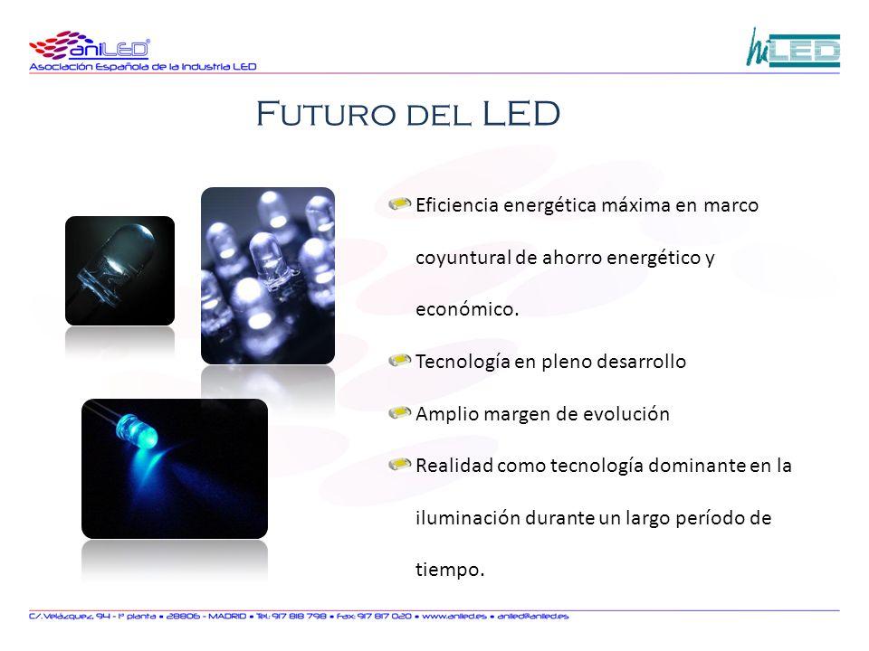 Futuro del LED Eficiencia energética máxima en marco coyuntural de ahorro energético y económico. Tecnología en pleno desarrollo.