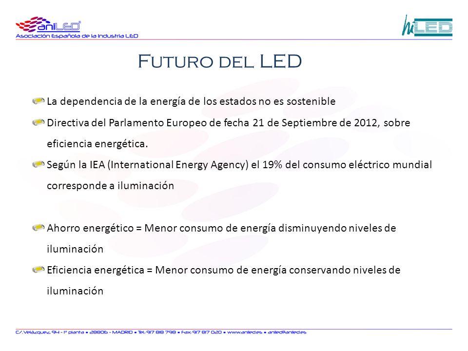 Futuro del LED La dependencia de la energía de los estados no es sostenible.