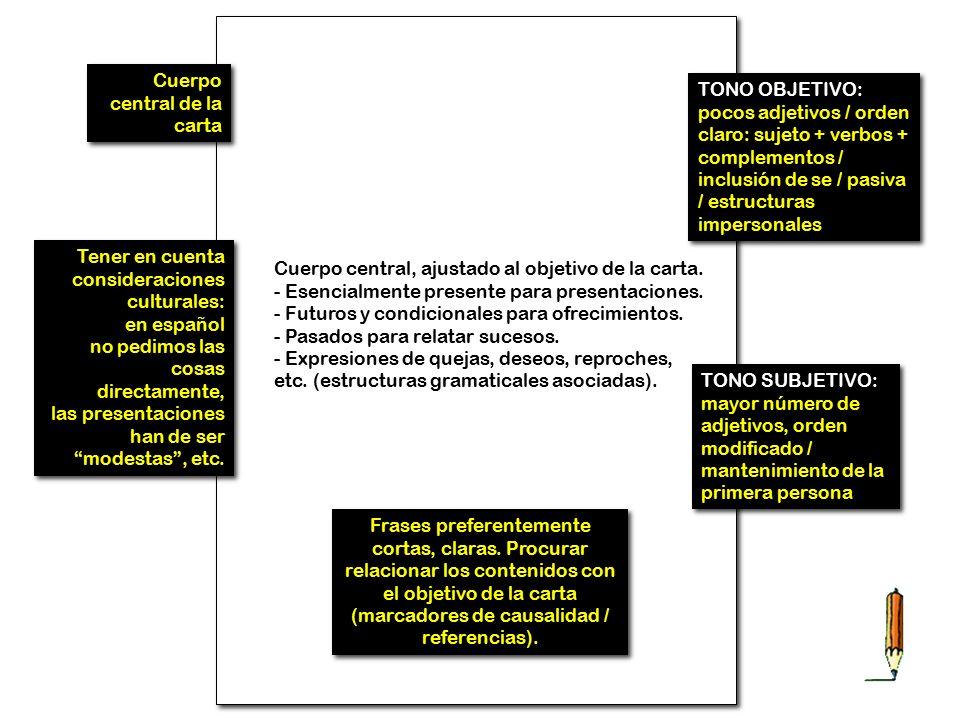 Cuerpo central de la carta