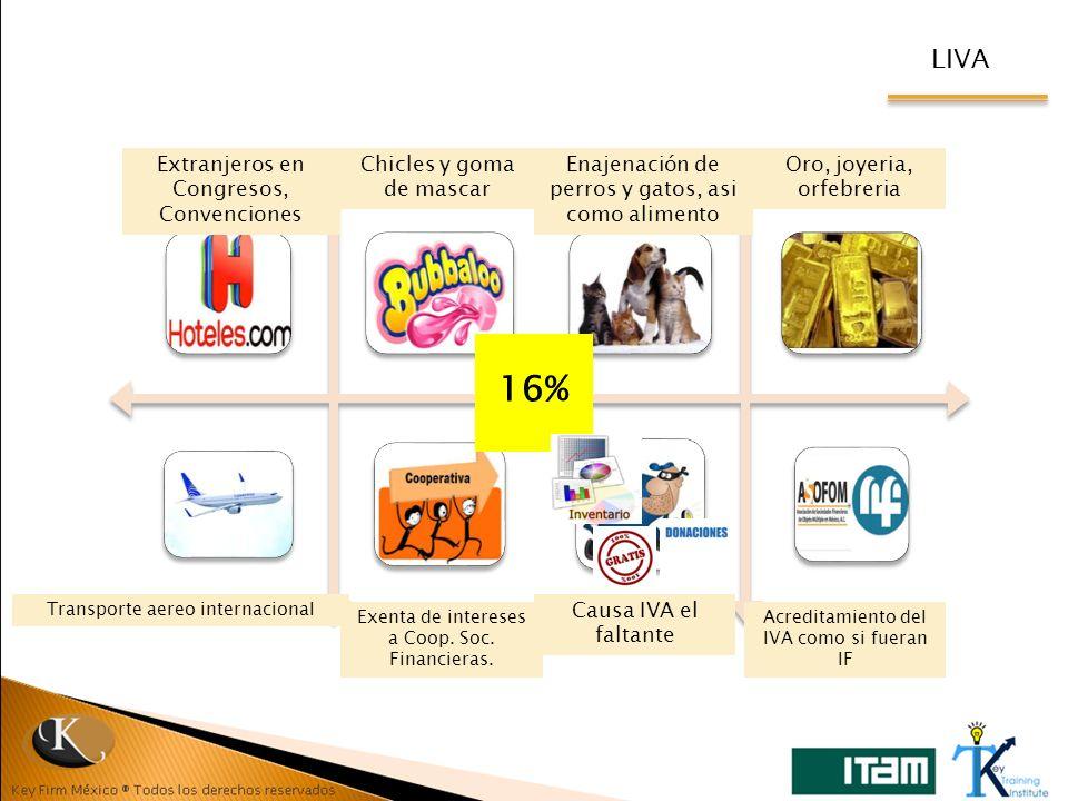 16% LIVA Extranjeros en Congresos, Convenciones