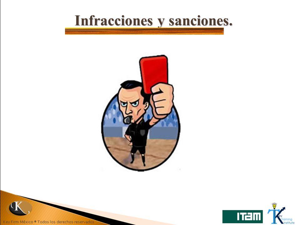Infracciones y sanciones.