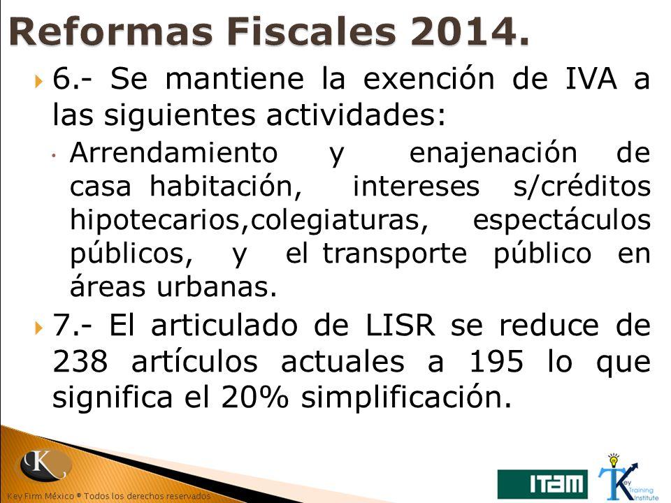 Reformas Fiscales 2014. 6.- Se mantiene la exención de IVA a las siguientes actividades: