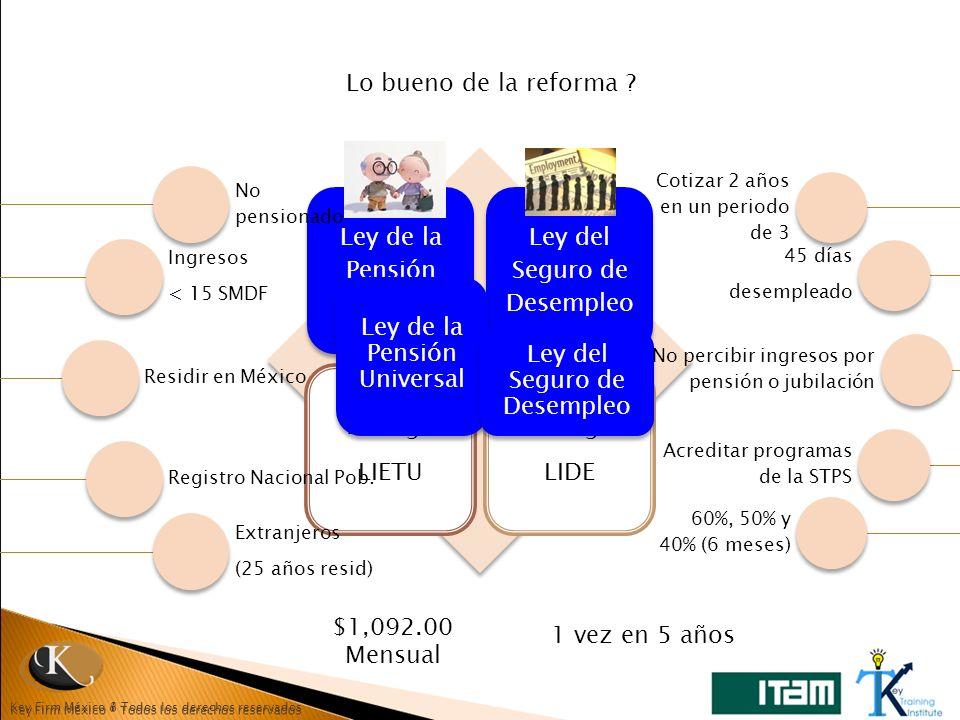 65 años 65 años Lo bueno de la reforma Ley de la Pensión Universal