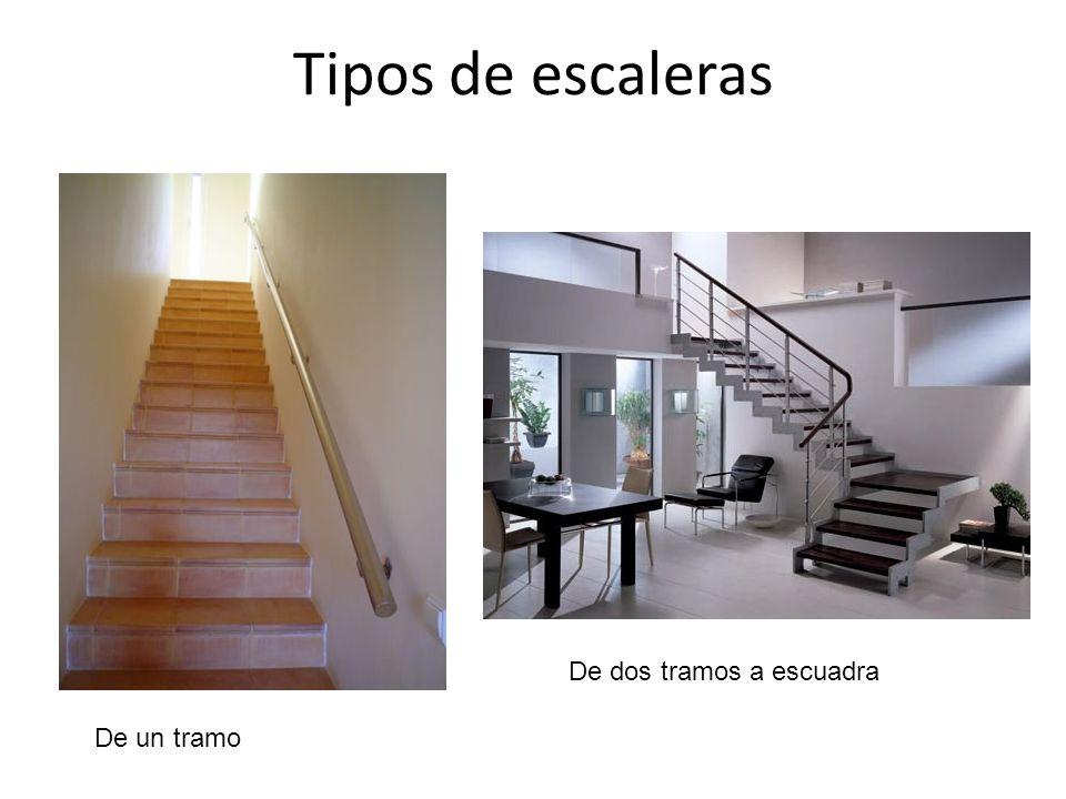 Escalera de dos tramos escaleras para ambientes - Tipos de escaleras ...