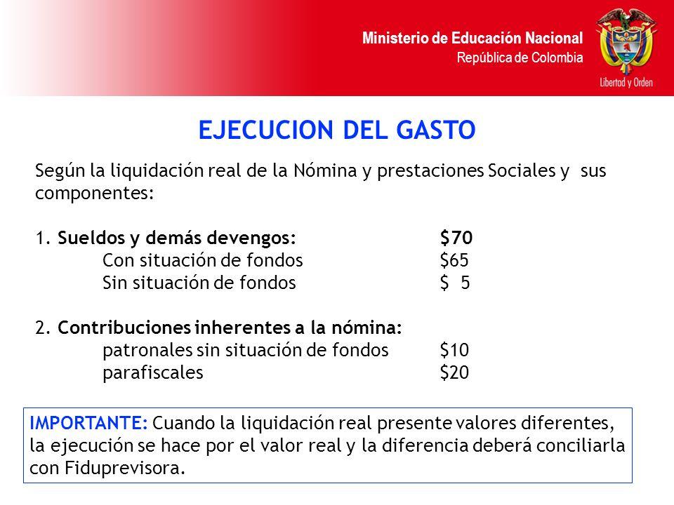 EJECUCION DEL GASTO Según la liquidación real de la Nómina y prestaciones Sociales y sus componentes: