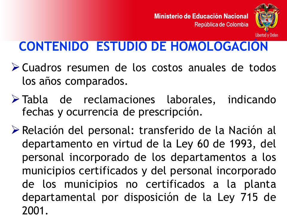 CONTENIDO ESTUDIO DE HOMOLOGACIÓN