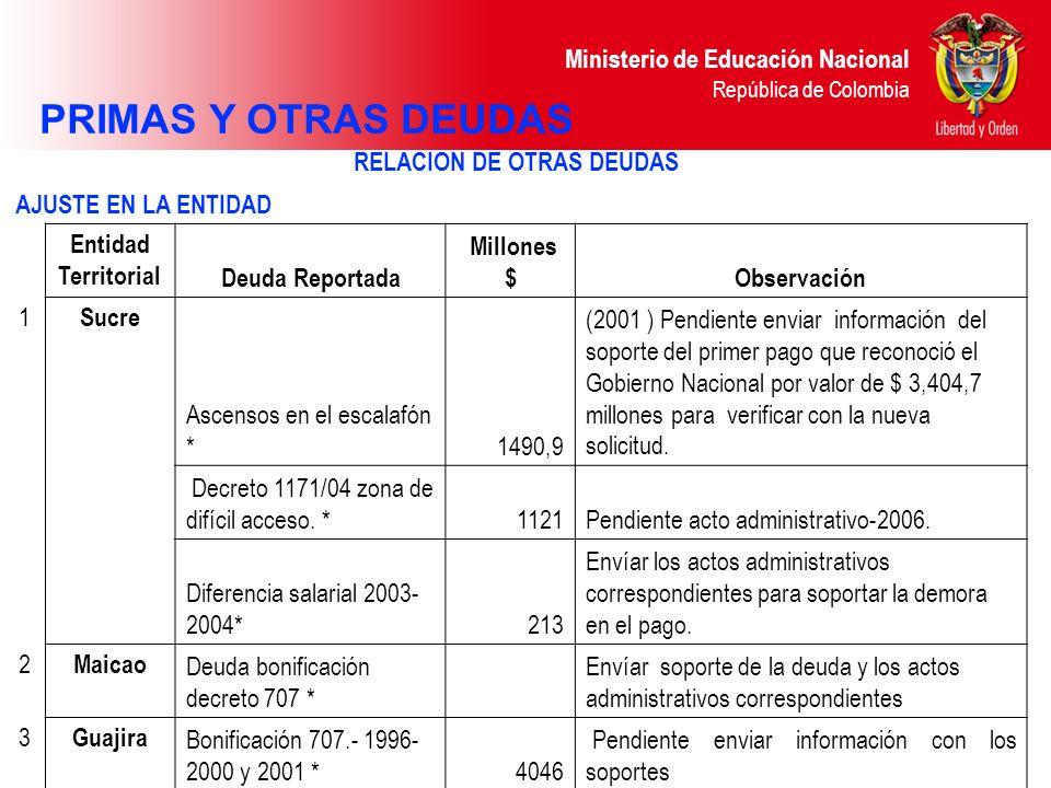 RELACION DE OTRAS DEUDAS