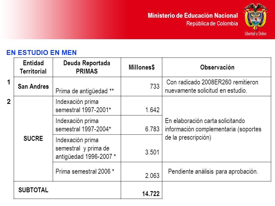 Deuda Reportada PRIMAS