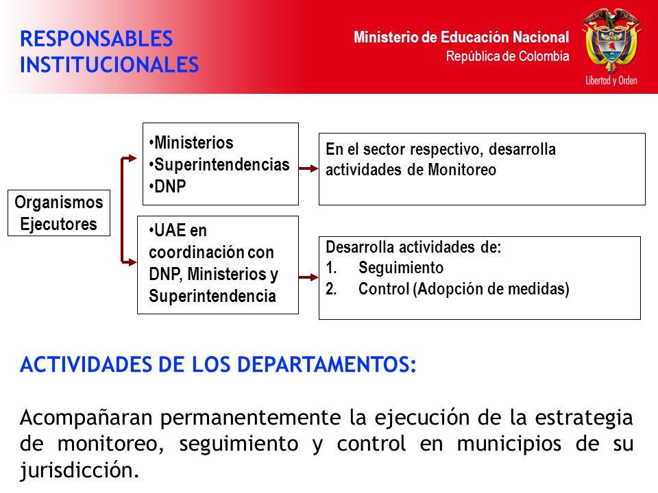 ACTIVIDADES DE LOS DEPARTAMENTOS: