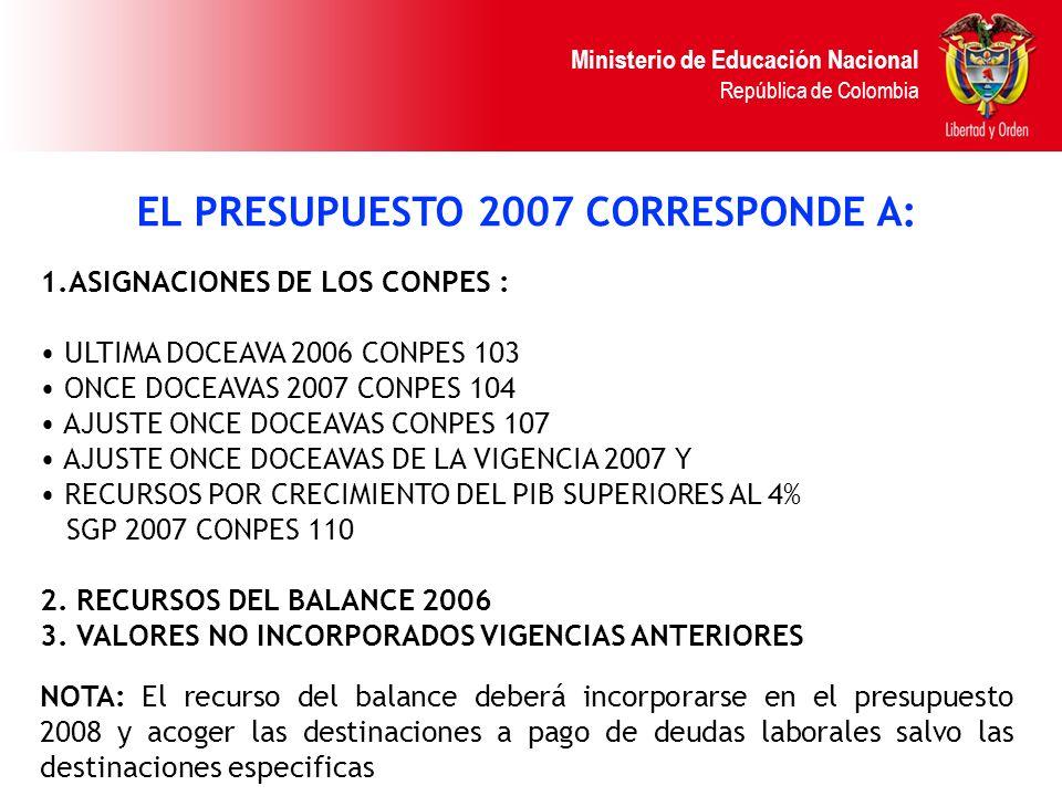 EL PRESUPUESTO 2007 CORRESPONDE A: