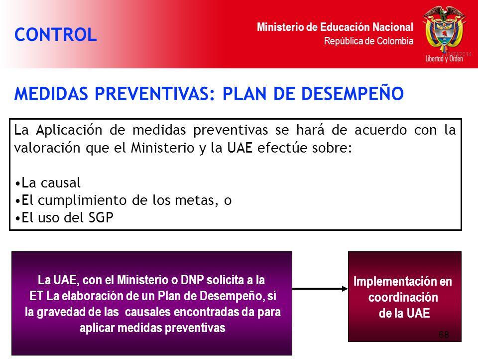 MEDIDAS PREVENTIVAS: PLAN DE DESEMPEÑO