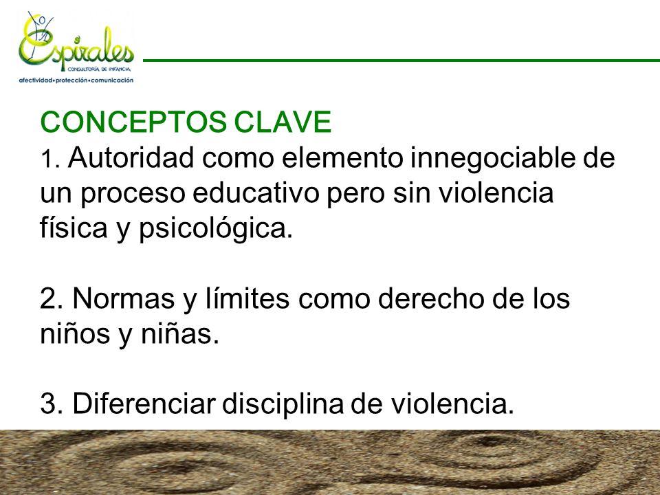 CONCEPTOS CLAVE 1.