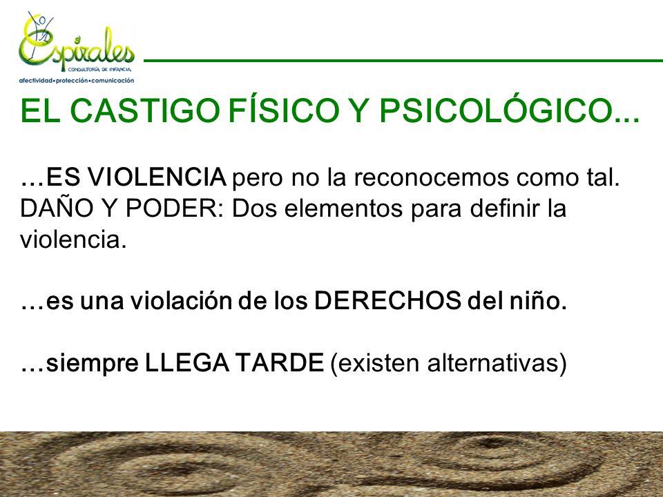 EL CASTIGO FÍSICO Y PSICOLÓGICO