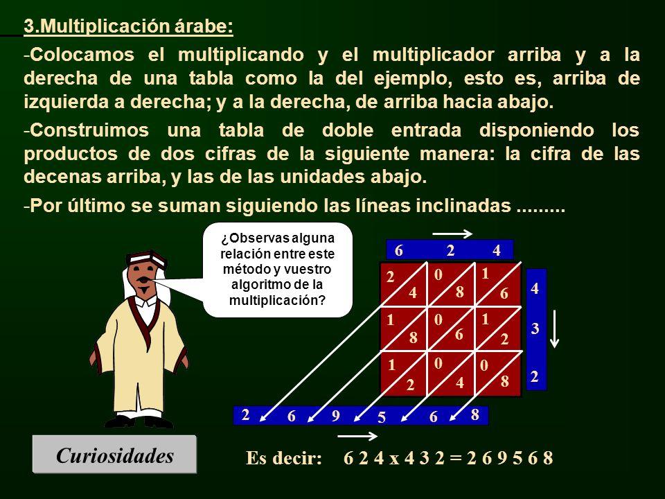Curiosidades 3.Multiplicación árabe: