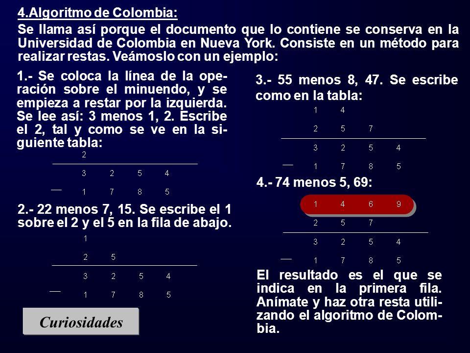 Curiosidades 4.Algoritmo de Colombia: