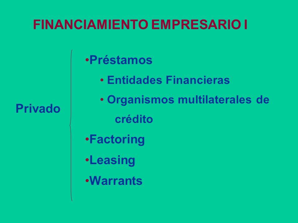FINANCIAMIENTO EMPRESARIO I