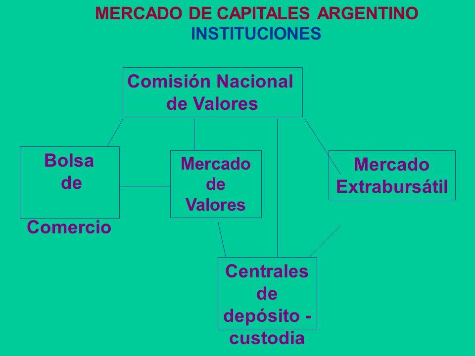 MERCADO DE CAPITALES ARGENTINO Centrales de depósito - custodia