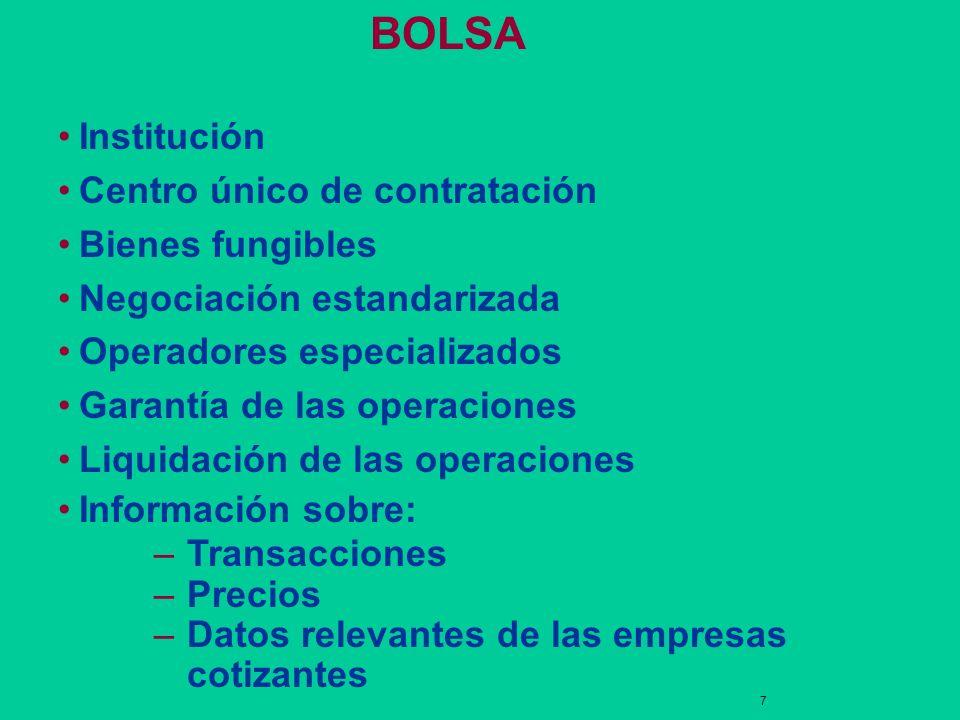 BOLSA Institución Centro único de contratación Bienes fungibles