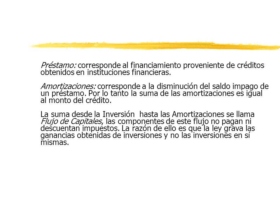 Préstamo: corresponde al financiamiento proveniente de créditos obtenidos en instituciones financieras.