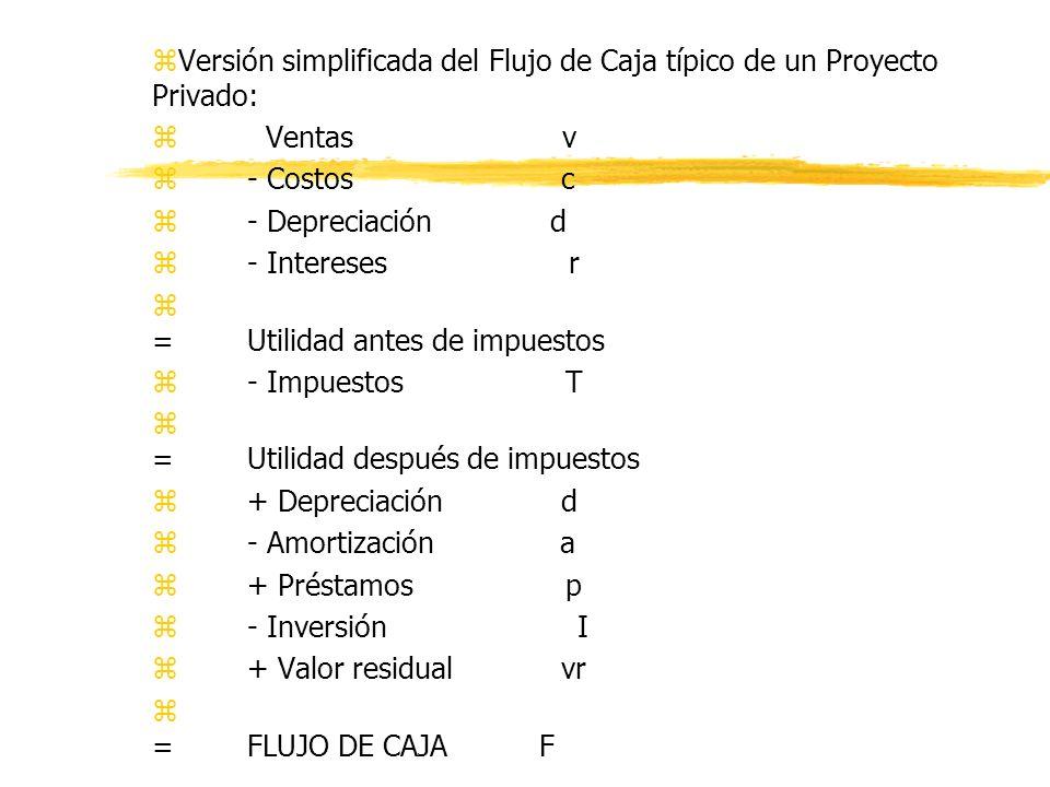 Versión simplificada del Flujo de Caja típico de un Proyecto Privado: