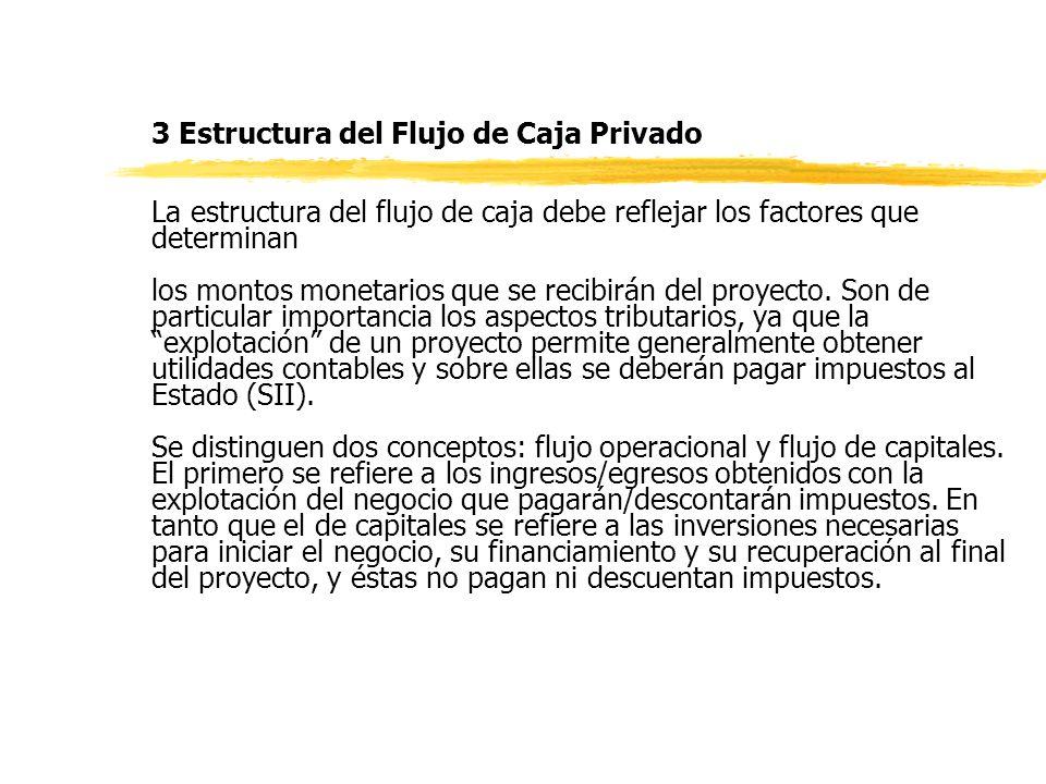 3 Estructura del Flujo de Caja Privado