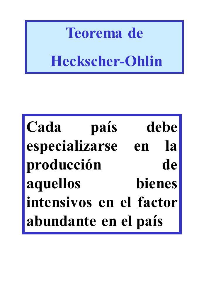 Teorema de Heckscher-Ohlin.
