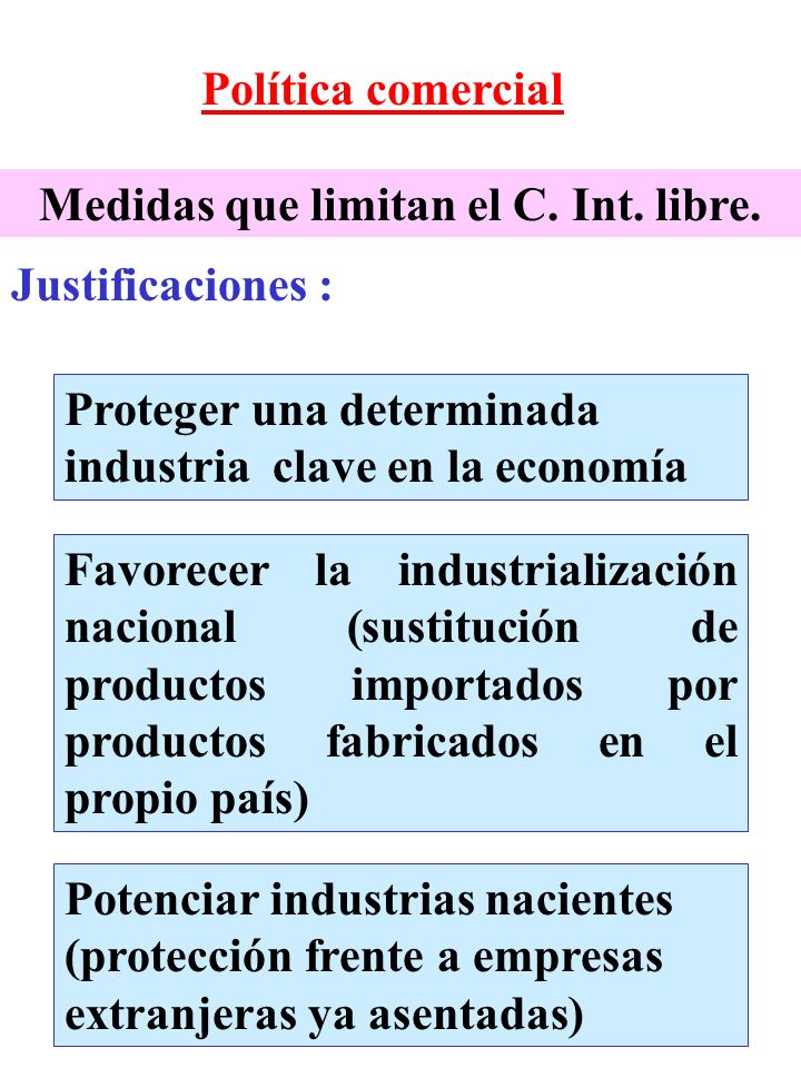 Medidas que limitan el C. Int. libre.