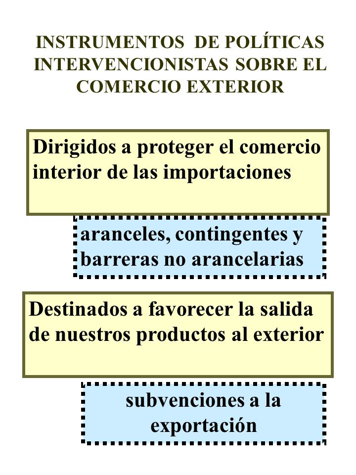 subvenciones a la exportación