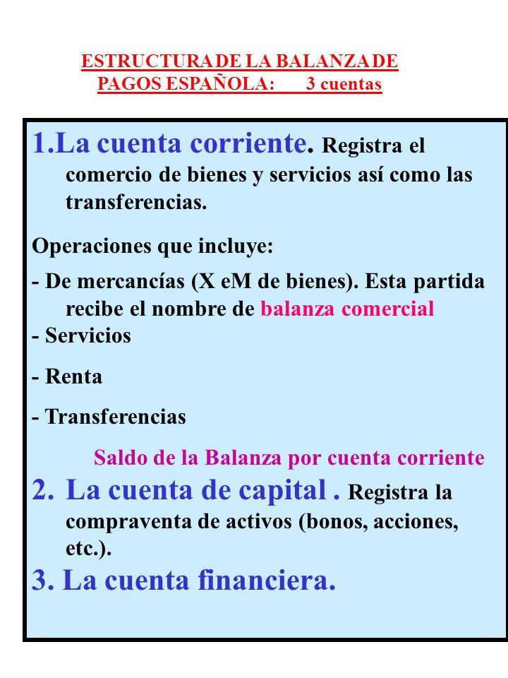 ESTRUCTURA DE LA BALANZA DE PAGOS ESPAÑOLA: 3 cuentas