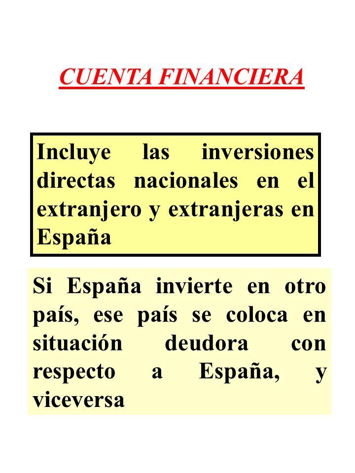 CUENTA FINANCIERA Incluye las inversiones directas nacionales en el extranjero y extranjeras en España.